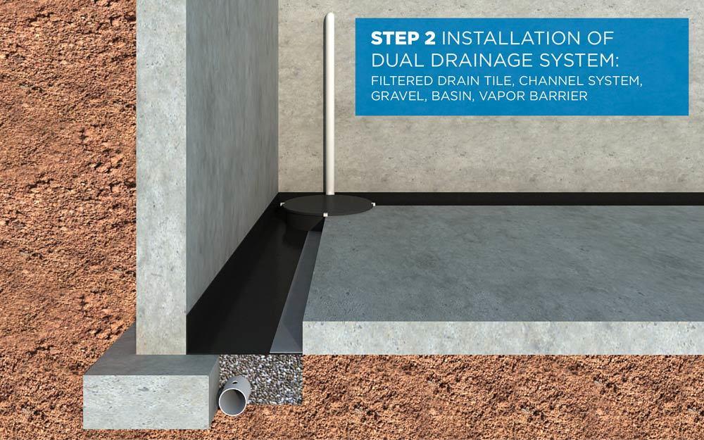 wet basement repair waterproofing process 2