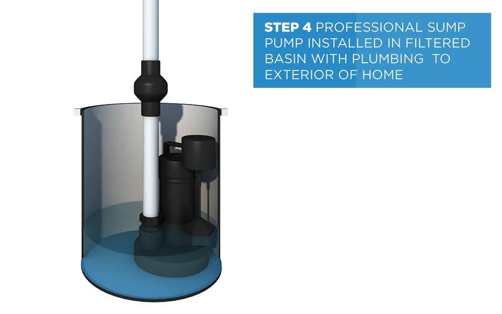 wet basement repair waterproofing process 4